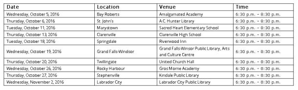 schedule of public roundtable consultations